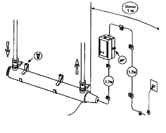 Рис.1 Установка ультрафиолетового обеззараживания воды