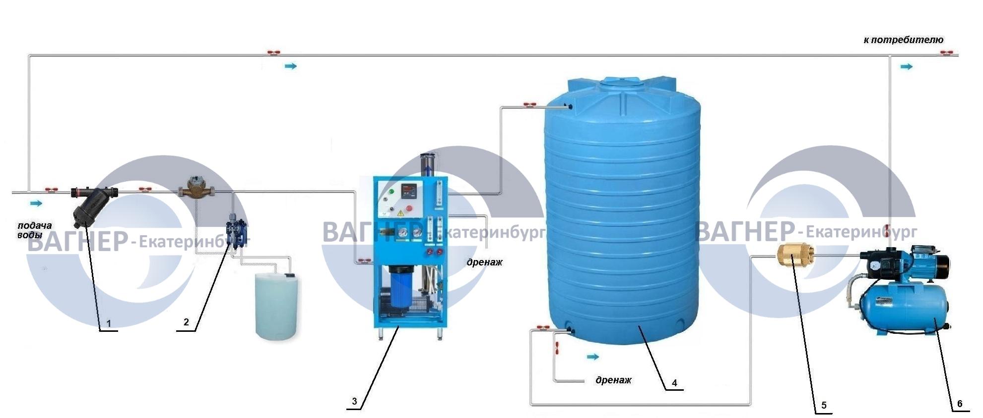 Рис. 2 - Схема опреснения морской воды